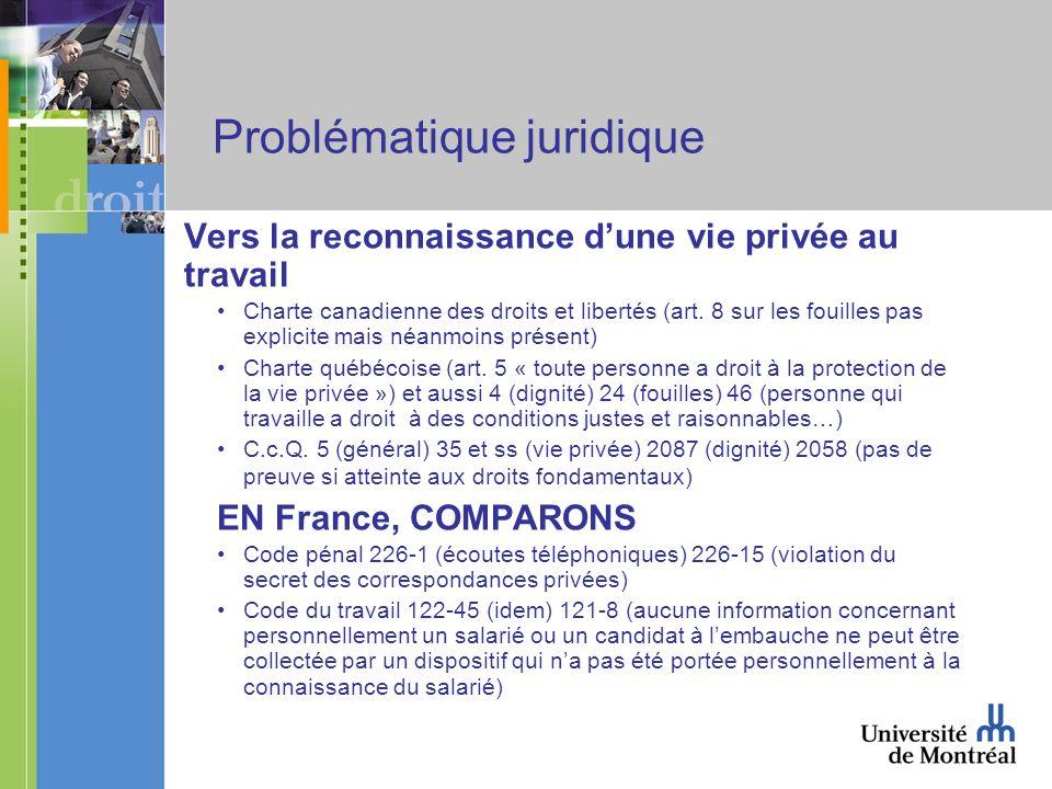 Problématique juridique Vers la reconnaissance dune vie privée au travail Charte canadienne des droits et libertés (art.