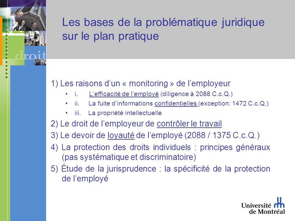 Les bases de la problématique juridique sur le plan pratique 1) Les raisons dun « monitoring » de lemployeur i.