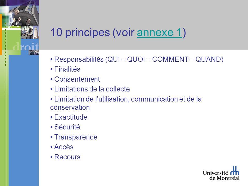 10 principes (voir annexe 1)annexe 1 Responsabilités (QUI – QUOI – COMMENT – QUAND) Finalités Consentement Limitations de la collecte Limitation de lutilisation, communication et de la conservation Exactitude Sécurité Transparence Accès Recours