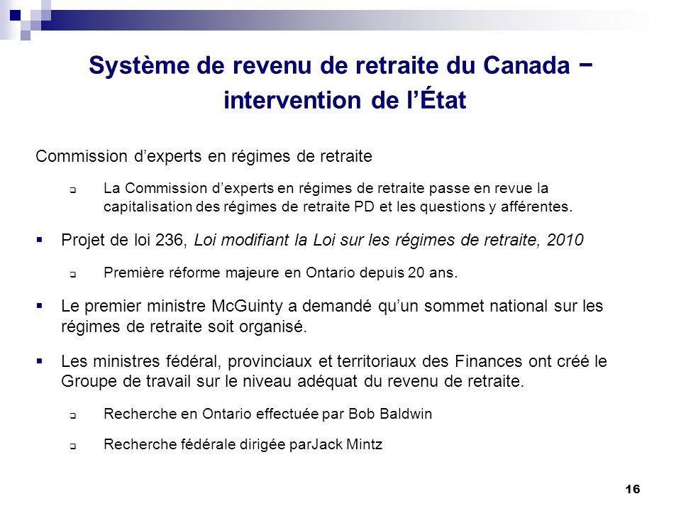 16 Système de revenu de retraite du Canada intervention de lÉtat Commission dexperts en régimes de retraite La Commission dexperts en régimes de retraite passe en revue la capitalisation des régimes de retraite PD et les questions y afférentes.