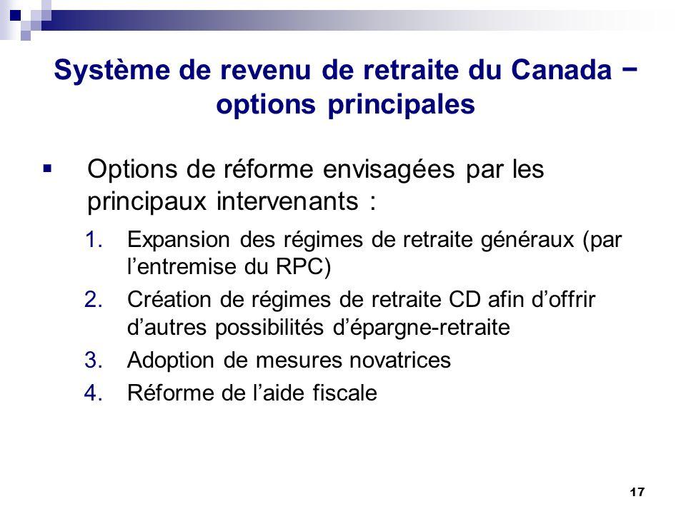 17 Système de revenu de retraite du Canada options principales Options de réforme envisagées par les principaux intervenants : 1.Expansion des régimes de retraite généraux (par lentremise du RPC) 2.Création de régimes de retraite CD afin doffrir dautres possibilités dépargne-retraite 3.Adoption de mesures novatrices 4.Réforme de laide fiscale