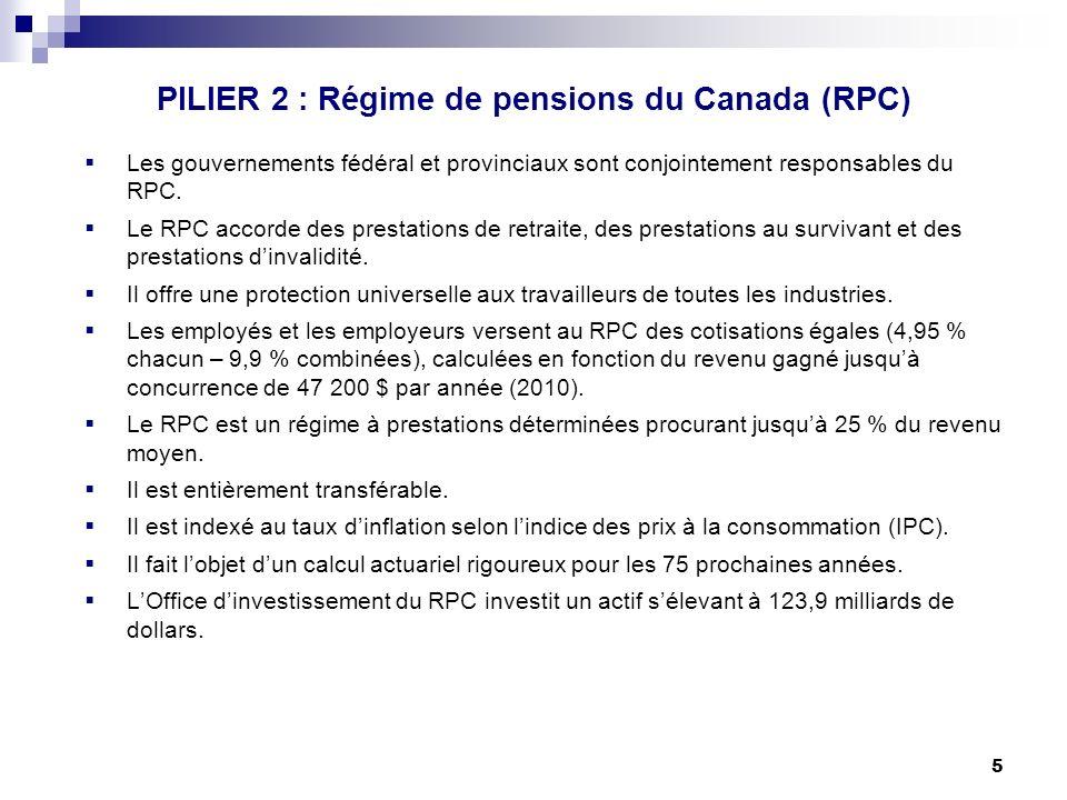 5 PILIER 2 : Régime de pensions du Canada (RPC) Les gouvernements fédéral et provinciaux sont conjointement responsables du RPC.