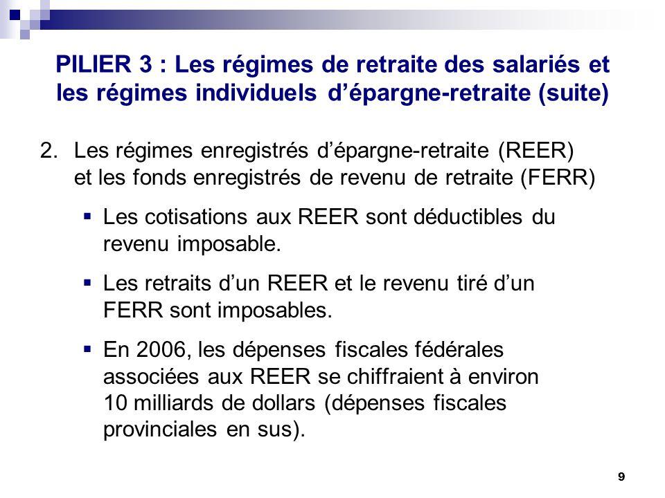 9 PILIER 3 : Les régimes de retraite des salariés et les régimes individuels dépargne-retraite (suite) 2.Les régimes enregistrés dépargne-retraite (REER) et les fonds enregistrés de revenu de retraite (FERR) Les cotisations aux REER sont déductibles du revenu imposable.