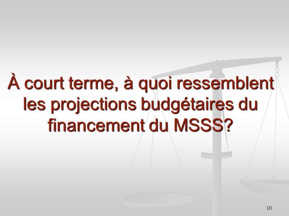 10 À court terme, à quoi ressemblent les projections budgétaires du financement du MSSS