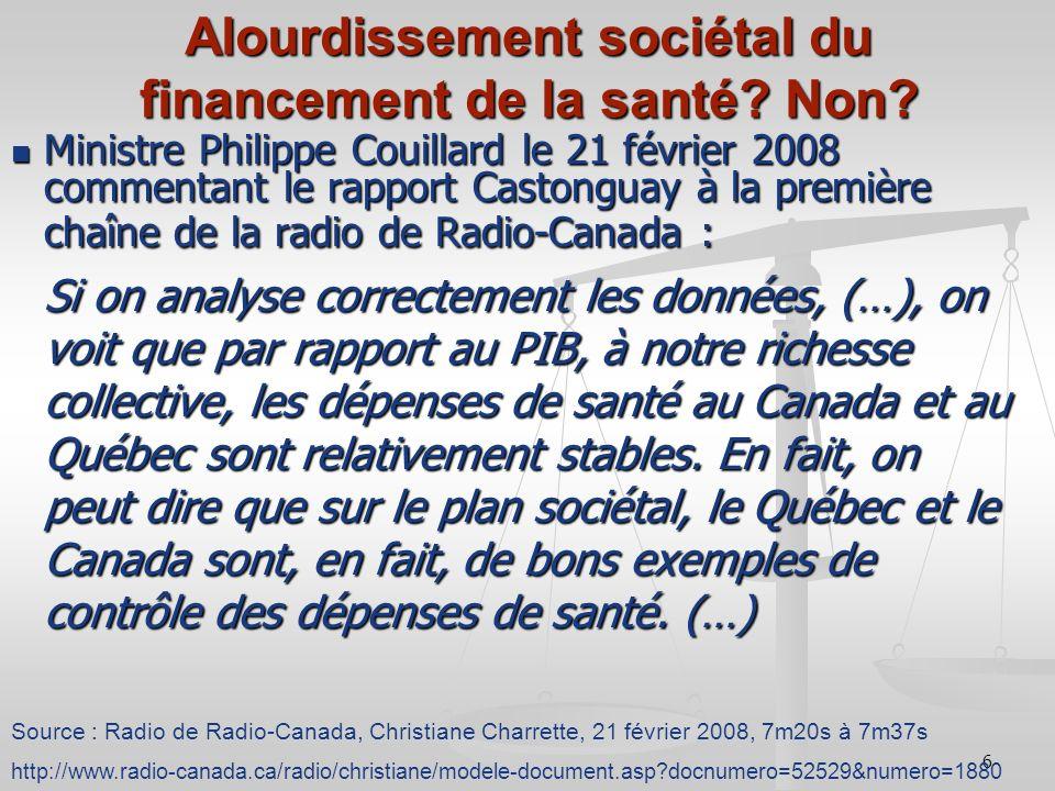 6 Ministre Philippe Couillard le 21 février 2008 commentant le rapport Castonguay à la première chaîne de la radio de Radio-Canada : Ministre Philippe Couillard le 21 février 2008 commentant le rapport Castonguay à la première chaîne de la radio de Radio-Canada : Si on analyse correctement les données, (…), on voit que par rapport au PIB, à notre richesse collective, les dépenses de santé au Canada et au Québec sont relativement stables.