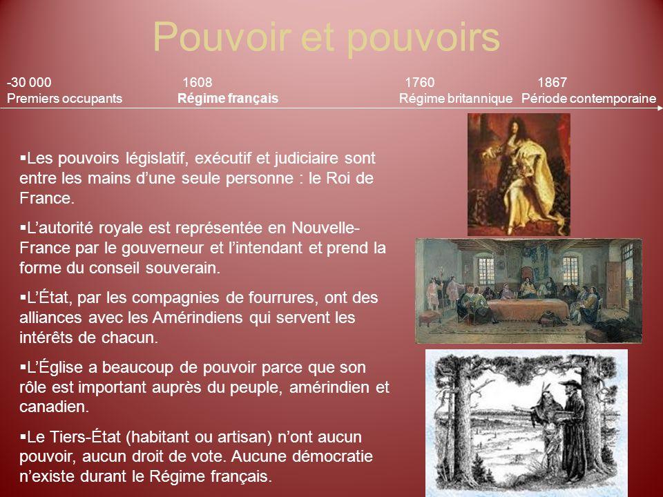 Pouvoir et pouvoirs -30 000 160817601867 Premiers occupants Régime français Régime britannique Période contemporaine Les pouvoirs législatif, exécutif