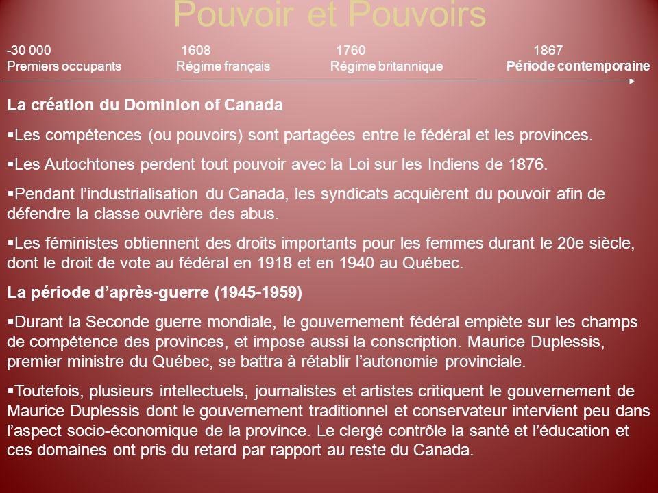 Pouvoir et Pouvoirs -30 000 160817601867 Premiers occupants Régime français Régime britannique Période contemporaine La création du Dominion of Canada