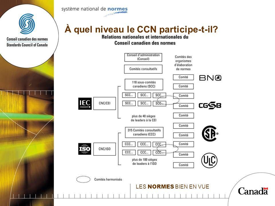 LES NORMES BIEN EN VUE À quel niveau le CCN participe-t-il?