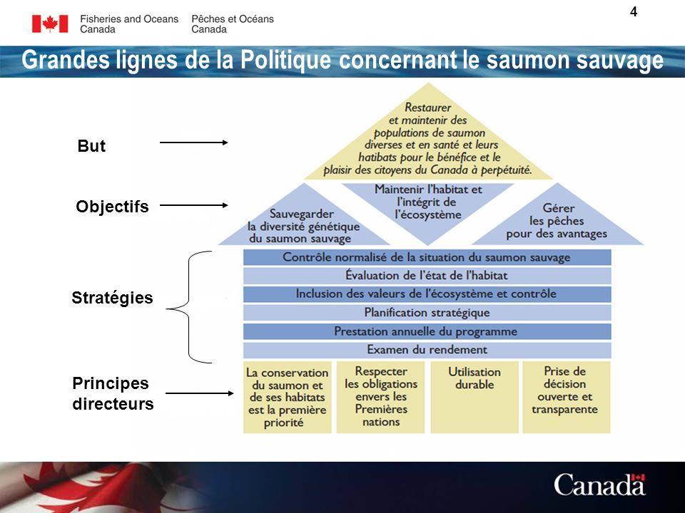 4 But Objectifs Stratégies Principes directeurs Grandes lignes de la Politique concernant le saumon sauvage