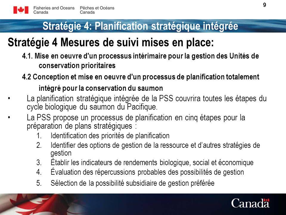 9 Stratégie 4 Mesures de suivi mises en place: 4.1.