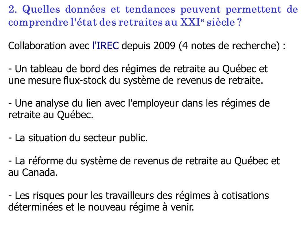 2. Quelles données et tendances peuvent permettent de comprendre l'état des retraites au XXI e siècle ? Collaboration avec l'IREC depuis 2009 (4 notes