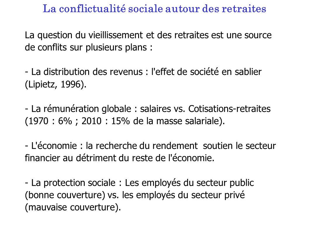 La conflictualité sociale autour des retraites La question du vieillissement et des retraites est une source de conflits sur plusieurs plans : - La distribution des revenus : l effet de société en sablier (Lipietz, 1996).