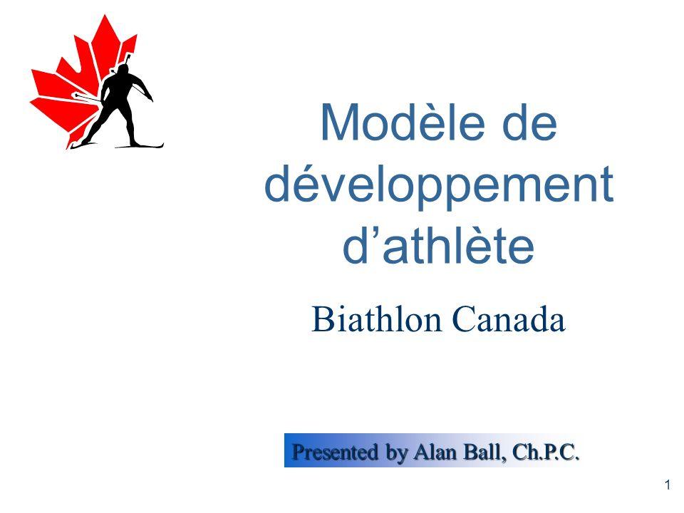 Presented by Alan Ball, Ch.P.C. 1 Modèle de développement dathlète Biathlon Canada