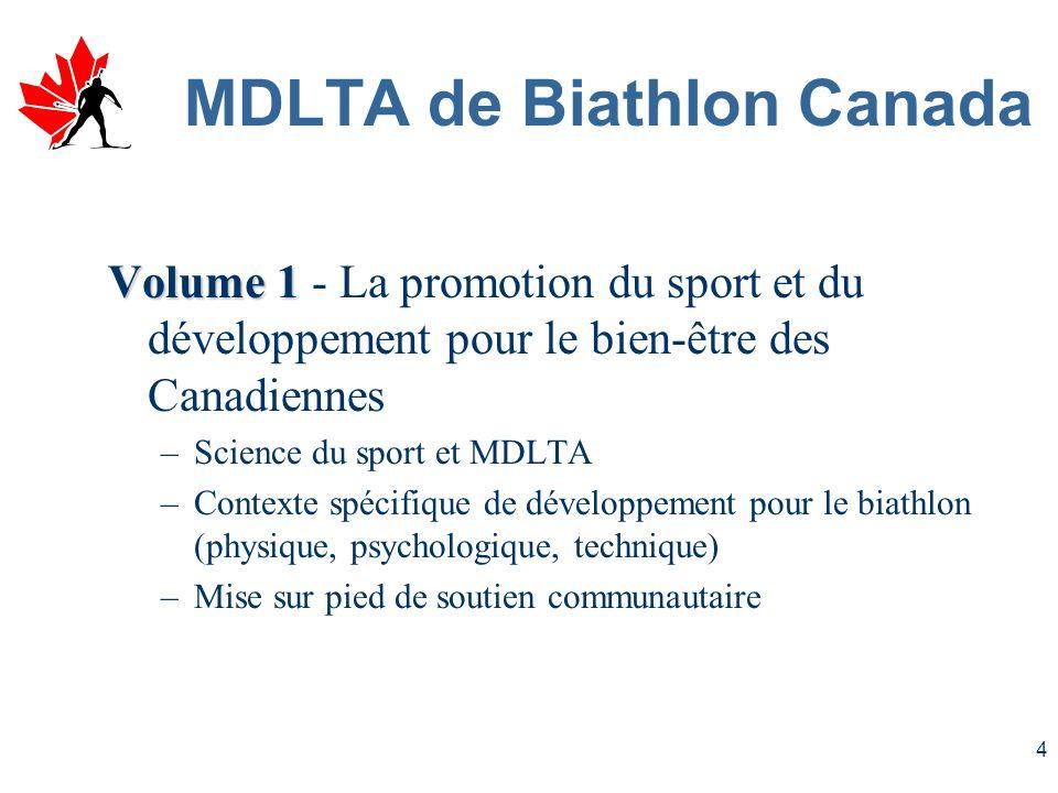 4 MDLTA de Biathlon Canada Volume 1 Volume 1 - La promotion du sport et du développement pour le bien-être des Canadiennes –Science du sport et MDLTA –Contexte spécifique de développement pour le biathlon (physique, psychologique, technique) –Mise sur pied de soutien communautaire