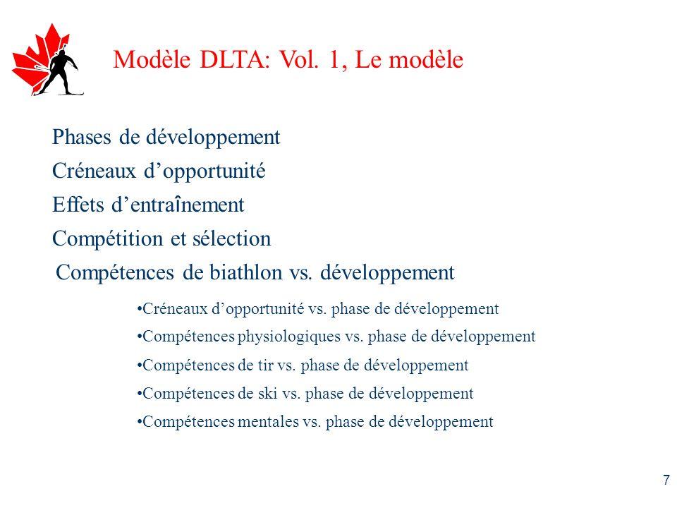 7 Modèle DLTA: Vol.