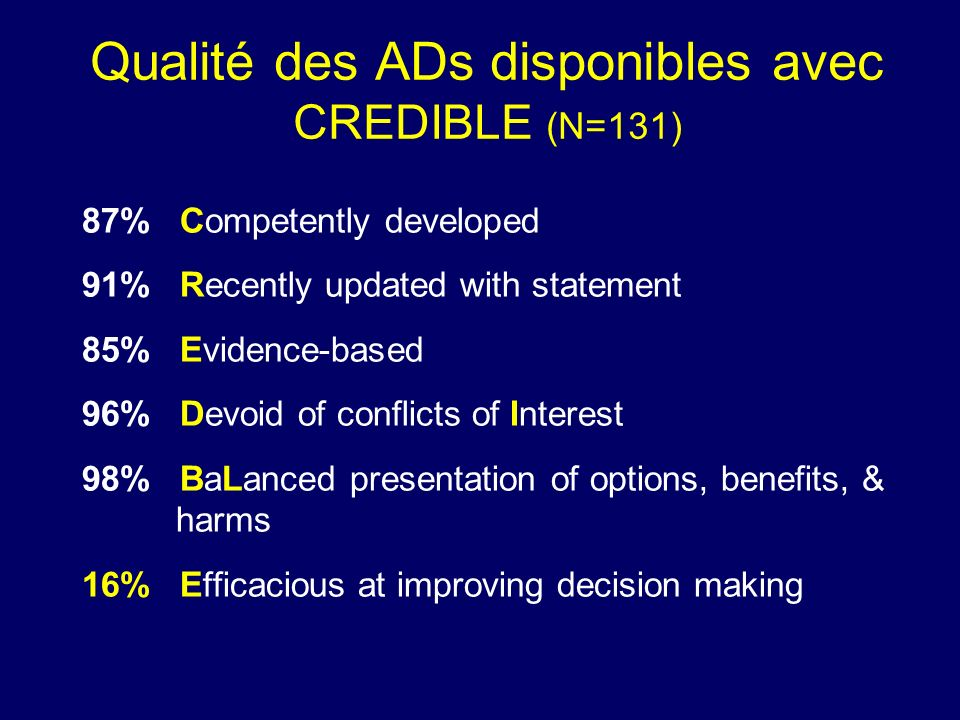 Qualité des ADs disponibles avec CREDIBLE (N=131) 87% Competently developed 91% Recently updated with statement 85% Evidence-based 96% Devoid of confl