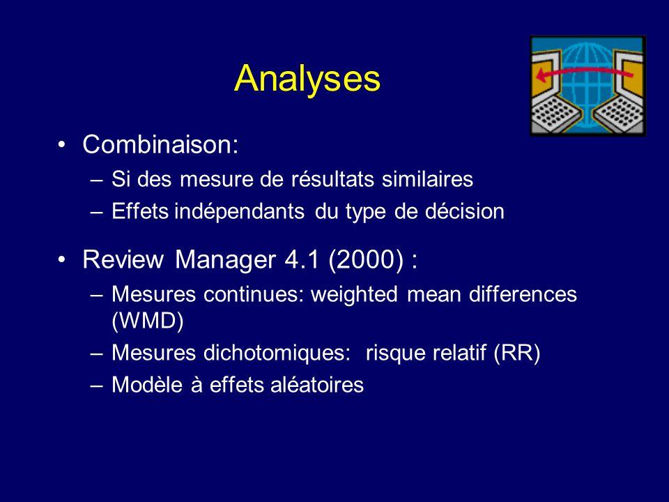 Analyses Combinaison: –Si des mesure de résultats similaires –Effets indépendants du type de décision Review Manager 4.1 (2000) : –Mesures continues: weighted mean differences (WMD) –Mesures dichotomiques: risque relatif (RR) –Modèle à effets aléatoires