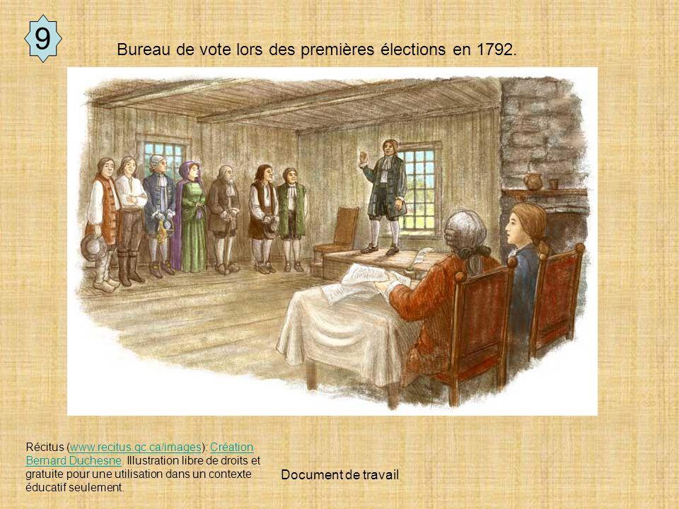 Document de travail Bureau de vote lors des premières élections en 1792.