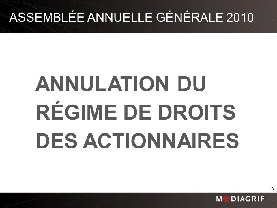 ANNULATION DU RÉGIME DE DROITS DES ACTIONNAIRES ASSEMBLÉE ANNUELLE GÉNÉRALE 2010 13