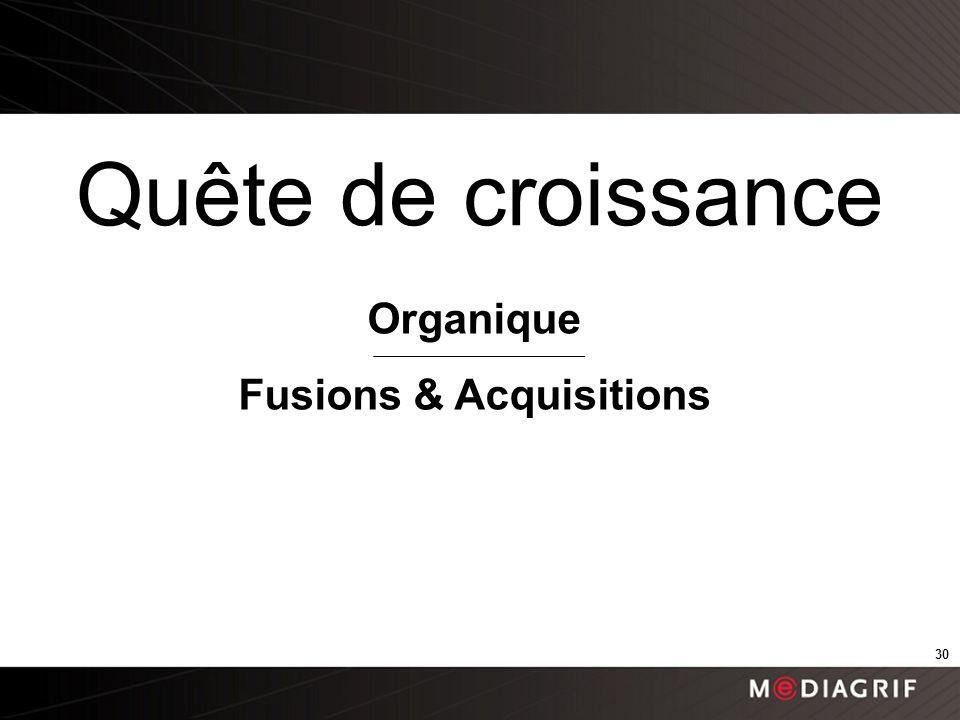 30 Quête de croissance Organique Fusions & Acquisitions
