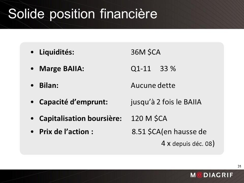 Liquidités: 36M $CA Marge BAIIA: Q1-11 33 % Bilan: Aucune dette Capacité demprunt: jusquà 2 fois le BAIIA Capitalisation boursière: 120 M $CA Prix de laction : 8.51 $CA(en hausse de 4 x depuis déc.