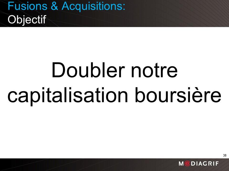 38 Doubler notre capitalisation boursière Fusions & Acquisitions: Objectif