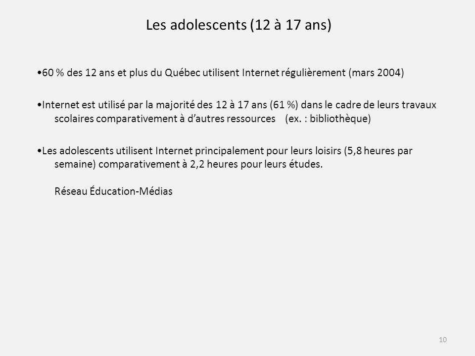 Les adolescents (12 à 17 ans) 60 % des 12 ans et plus du Québec utilisent Internet régulièrement (mars 2004) Internet est utilisé par la majorité des 12 à 17 ans (61 %) dans le cadre de leurs travaux scolaires comparativement à dautres ressources (ex.