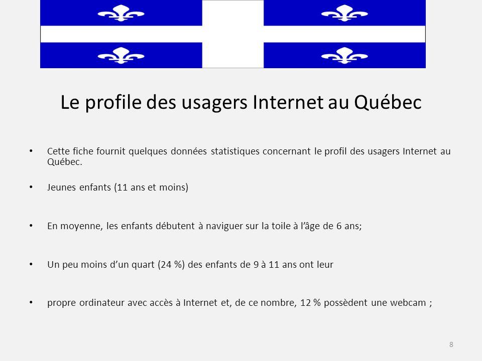 Le profile des usagers Internet au Québec Cette fiche fournit quelques données statistiques concernant le profil des usagers Internet au Québec.