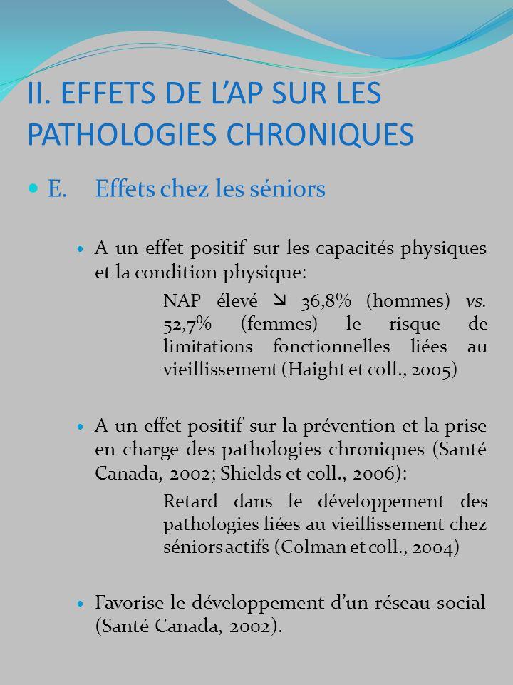 E. Effets chez les séniors A un effet positif sur les capacités physiques et la condition physique: NAP élevé 36,8% (hommes) vs. 52,7% (femmes) le ris