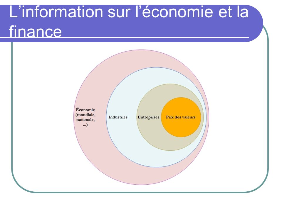 Linformation sur léconomie et la finance