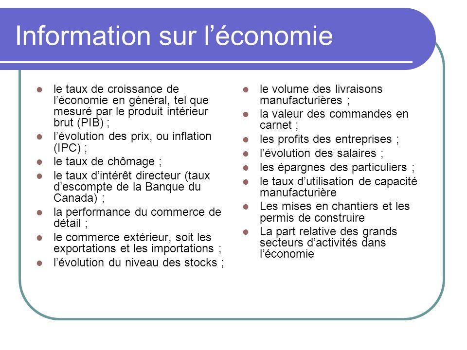 Information sur léconomie le taux de croissance de léconomie en général, tel que mesuré par le produit intérieur brut (PIB) ; lévolution des prix, ou inflation (IPC) ; le taux de chômage ; le taux dintérêt directeur (taux descompte de la Banque du Canada) ; la performance du commerce de détail ; le commerce extérieur, soit les exportations et les importations ; lévolution du niveau des stocks ; le volume des livraisons manufacturières ; la valeur des commandes en carnet ; les profits des entreprises ; lévolution des salaires ; les épargnes des particuliers ; le taux dutilisation de capacité manufacturière Les mises en chantiers et les permis de construire La part relative des grands secteurs dactivités dans léconomie