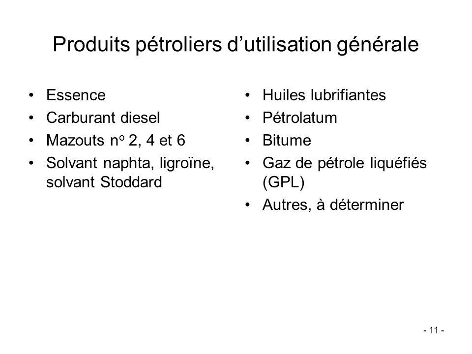 - 11 - Produits pétroliers dutilisation générale Essence Carburant diesel Mazouts n o 2, 4 et 6 Solvant naphta, ligroïne, solvant Stoddard Huiles lubr