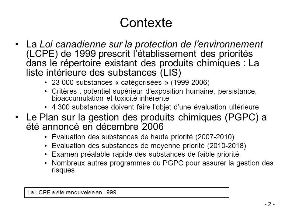 - 2 - Contexte La Loi canadienne sur la protection de lenvironnement (LCPE) de 1999 prescrit létablissement des priorités dans le répertoire existant