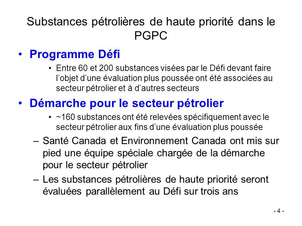 - 4 - Substances pétrolières de haute priorité dans le PGPC Programme Défi Entre 60 et 200 substances visées par le Défi devant faire lobjet dune éval