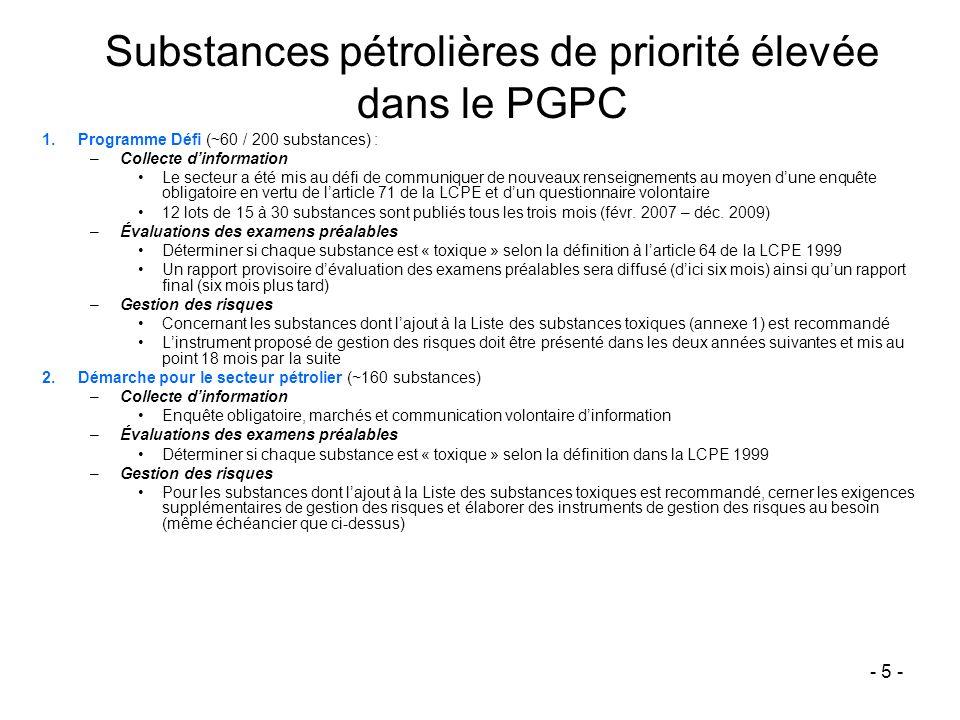 - 5 - Substances pétrolières de priorité élevée dans le PGPC 1.Programme Défi (~60 / 200 substances) : –Collecte dinformation Le secteur a été mis au