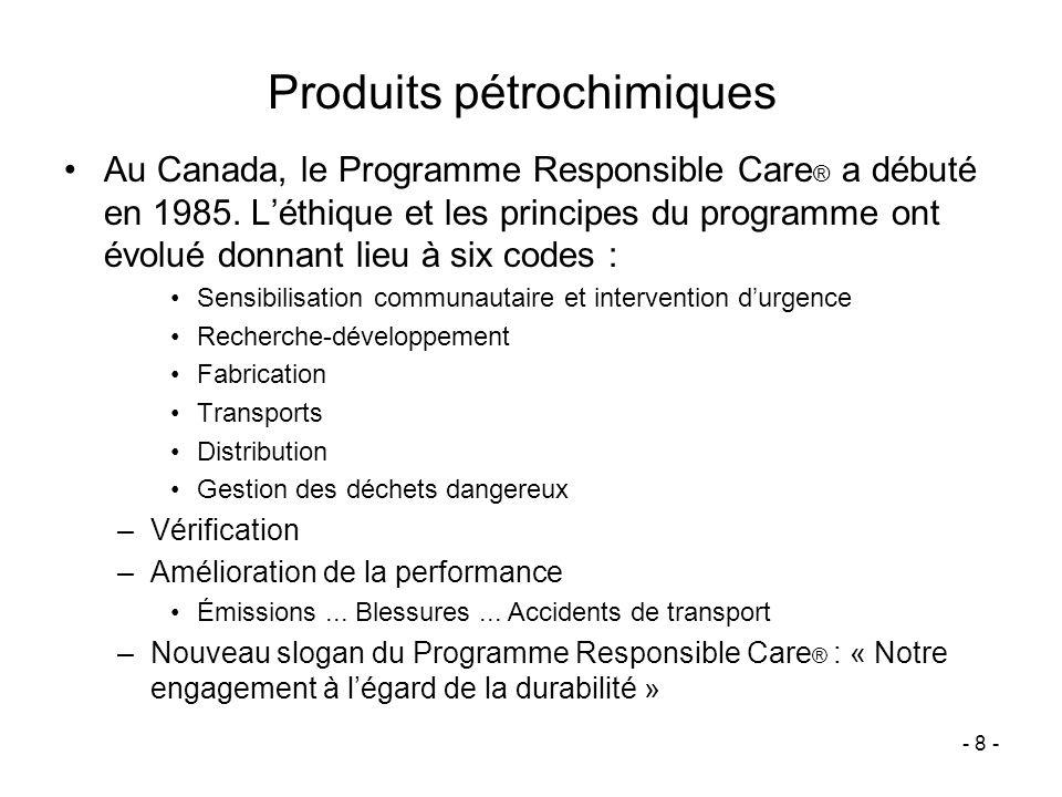 - 8 - Produits pétrochimiques Au Canada, le Programme Responsible Care ® a débuté en 1985. Léthique et les principes du programme ont évolué donnant l