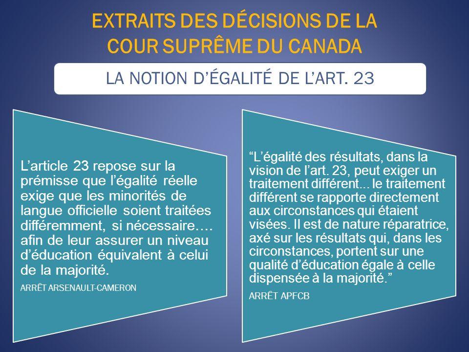 EN RÉSUMÉ – LARTICLE 23 Droit individuel reconnu de façon collective Article réparateur Vise à freiner lassimilation Demande légalité dans les services/résultats Donne la gestion et le contrôle de lenseignement à la minorité