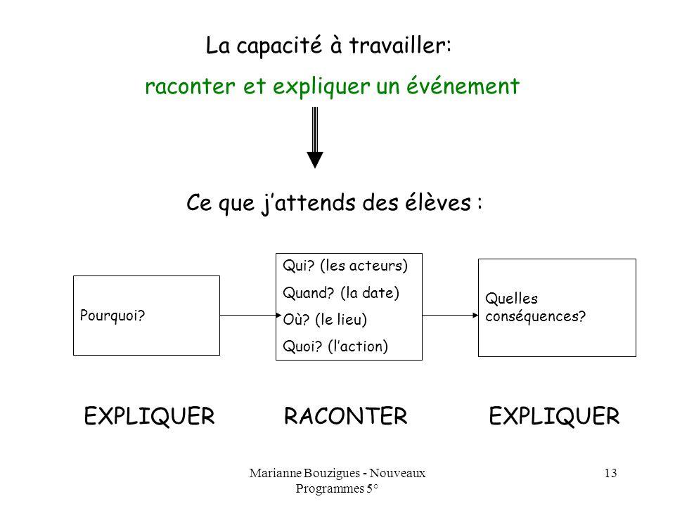 Marianne Bouzigues - Nouveaux Programmes 5° 13 La capacité à travailler: raconter et expliquer un événement Ce que jattends des élèves : Quelles consé