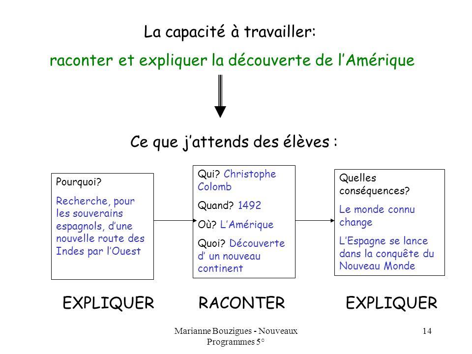 Marianne Bouzigues - Nouveaux Programmes 5° 14 La capacité à travailler: raconter et expliquer la découverte de lAmérique Ce que jattends des élèves :