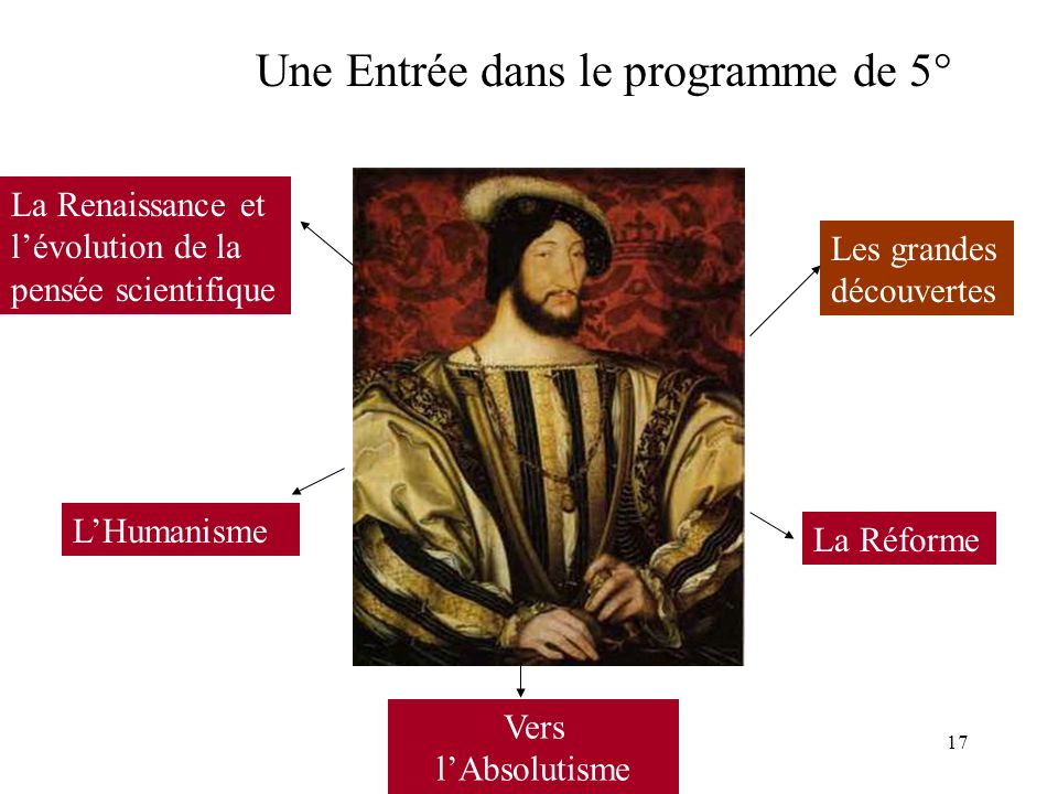 Marianne Bouzigues - Nouveaux Programmes 5° 17 La Renaissance et lévolution de la pensée scientifique La Réforme Les grandes découvertes LHumanisme Ve