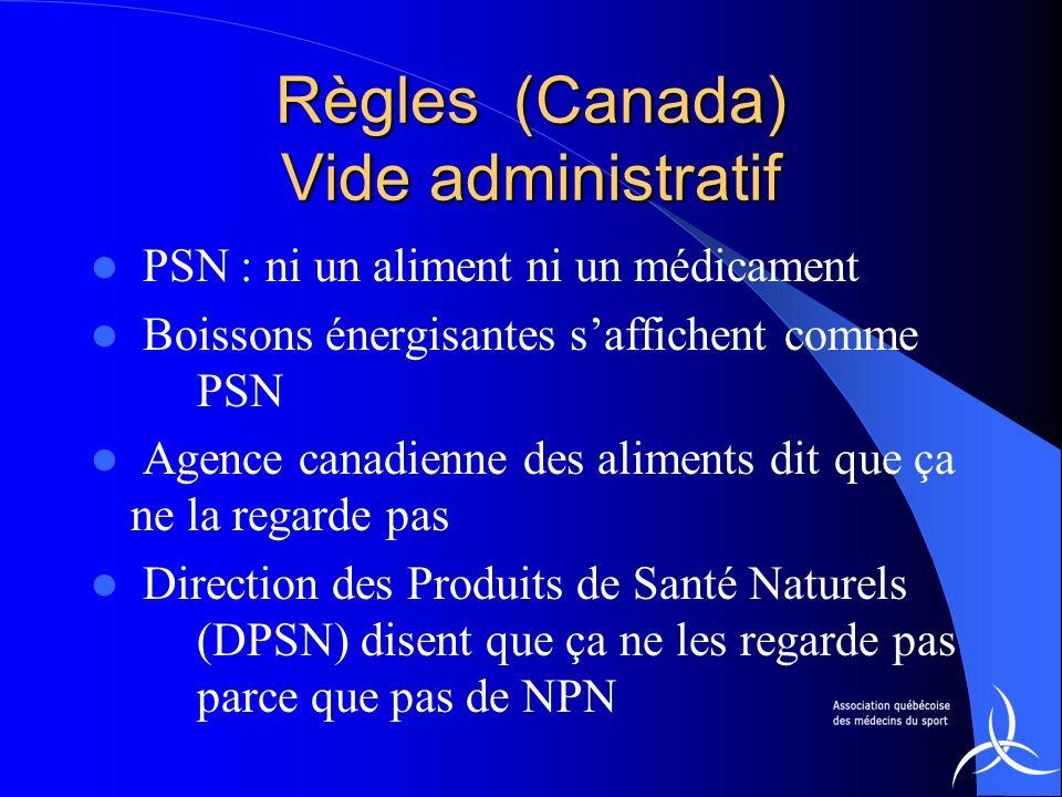 Règles (Canada) Vide administratif PSN : ni un aliment ni un médicament Boissons énergisantes saffichent comme PSN Agence canadienne des aliments dit