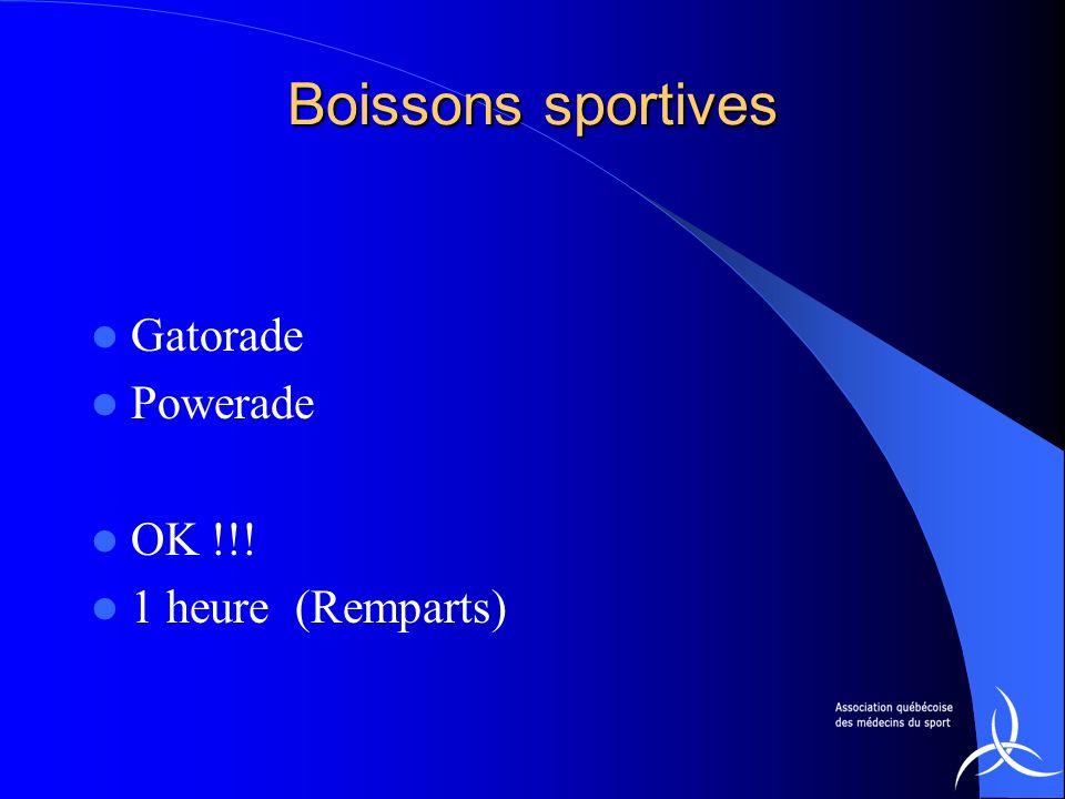 Boissons sportives Gatorade Powerade OK !!! 1 heure (Remparts)