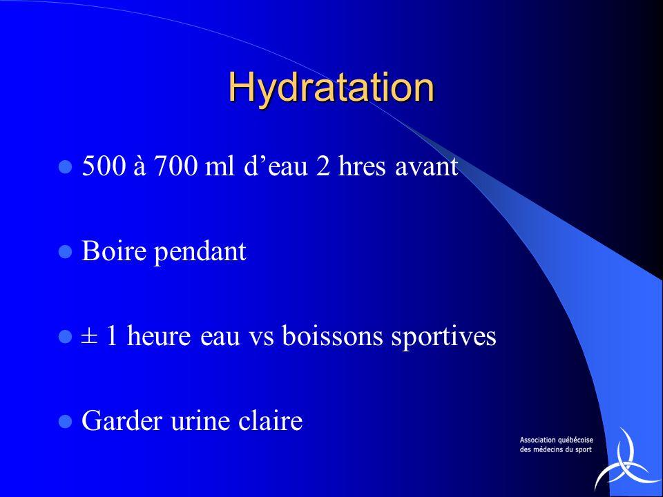 Hydratation 500 à 700 ml deau 2 hres avant Boire pendant ± 1 heure eau vs boissons sportives Garder urine claire