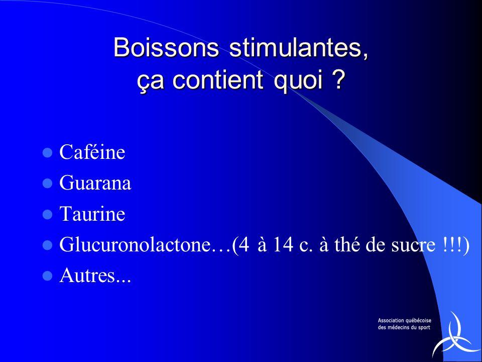 Boissons stimulantes, ça contient quoi ? Caféine Guarana Taurine Glucuronolactone…(4 à 14 c. à thé de sucre !!!) Autres...