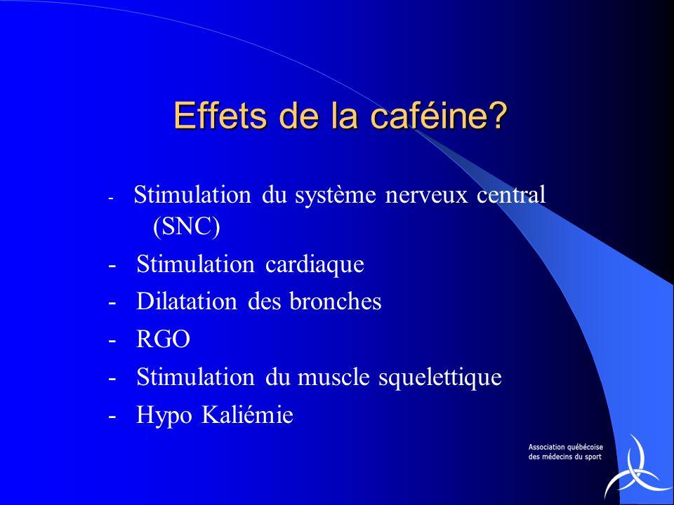 Effets de la caféine? Effets de la caféine? - Stimulation du système nerveux central (SNC) - Stimulation cardiaque - Dilatation des bronches - RGO - S