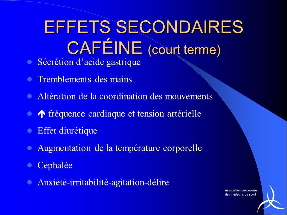 EFFETS SECONDAIRES CAFÉINE (court terme) Sécrétion dacide gastrique Tremblements des mains Altération de la coordination des mouvements fréquence card