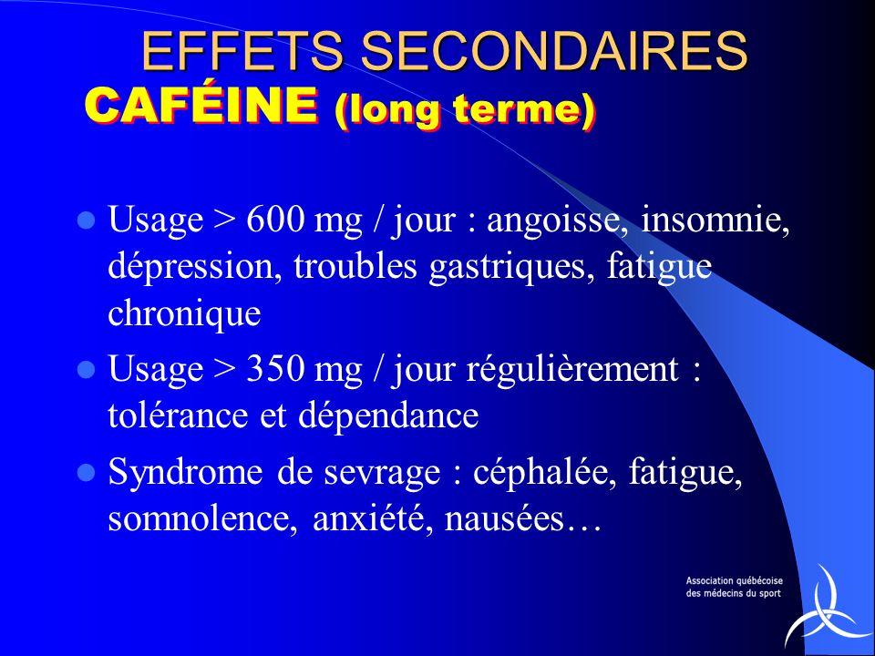 EFFETS SECONDAIRES Usage > 600 mg / jour : angoisse, insomnie, dépression, troubles gastriques, fatigue chronique Usage > 350 mg / jour régulièrement