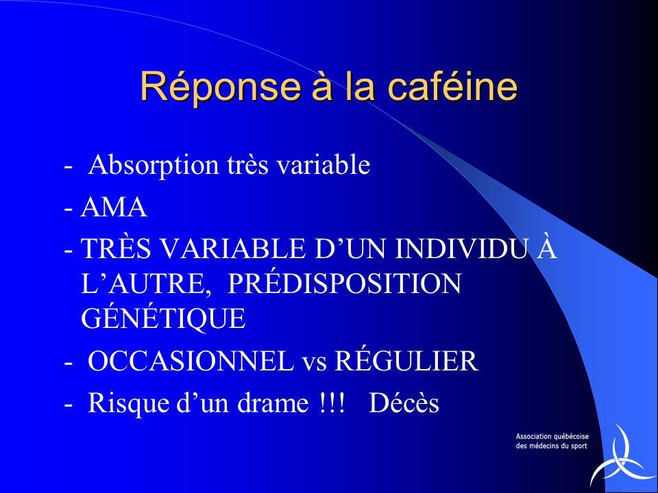 Réponse à la caféine - Absorption très variable - AMA - TRÈS VARIABLE DUN INDIVIDU À LAUTRE, PRÉDISPOSITION GÉNÉTIQUE - OCCASIONNEL vs RÉGULIER - Risq