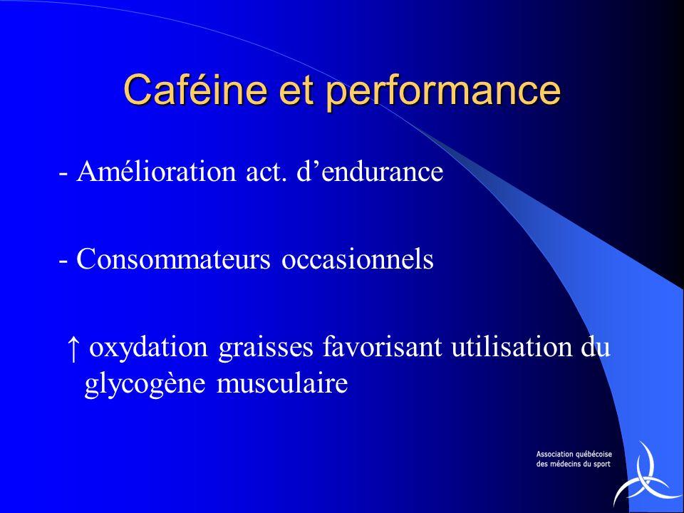 Caféine et performance - Amélioration act. dendurance - Consommateurs occasionnels oxydation graisses favorisant utilisation du glycogène musculaire