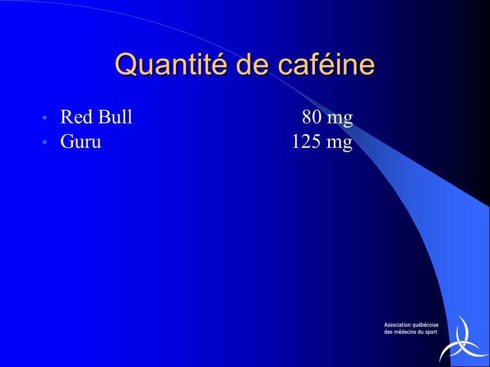 Quantité de caféine Red Bull 80 mg Guru 125 mg